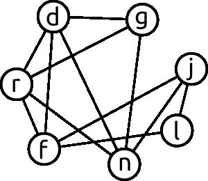 A sample graph for illustration