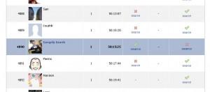 My Facebook Hacker Cup 2012 Qualifier score