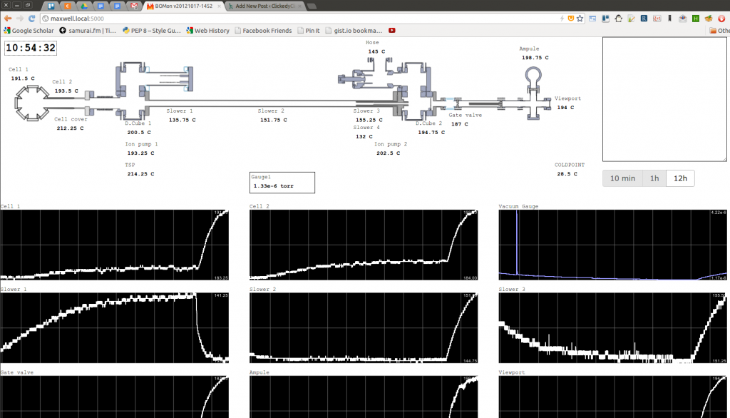 Bakeout Monitor  interface showing the vacuum system, temperatures, pressures and long term graphs