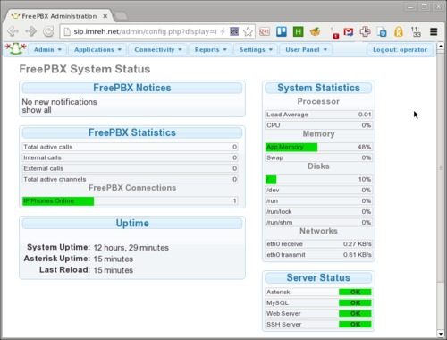 The information control panel of FreePBX.